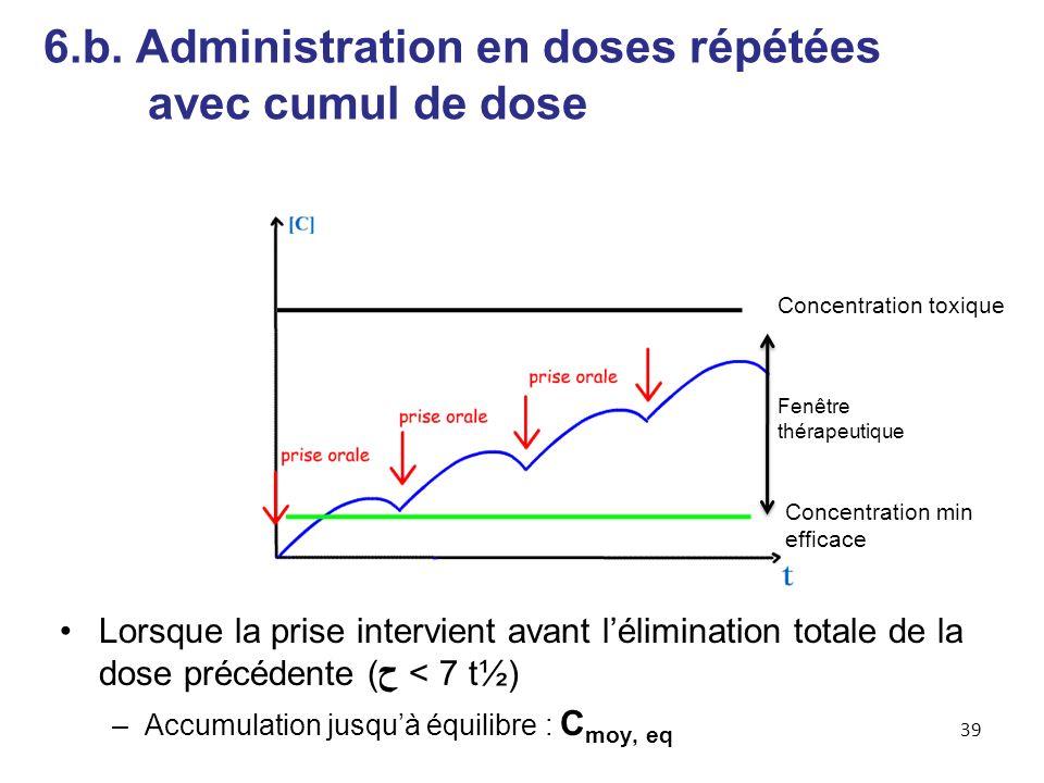 6.b. Administration en doses répétées avec cumul de dose Lorsque la prise intervient avant lélimination totale de la dose précédente (ح < 7 t½) –Accum