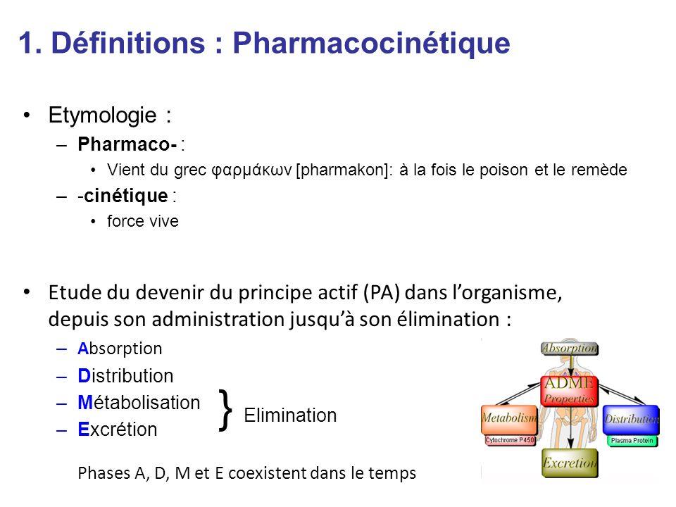 1. Définitions : Pharmacocinétique Etymologie : –Pharmaco- : Vient du grec φαρμάκων [pharmakon]: à la fois le poison et le remède –-cinétique : force