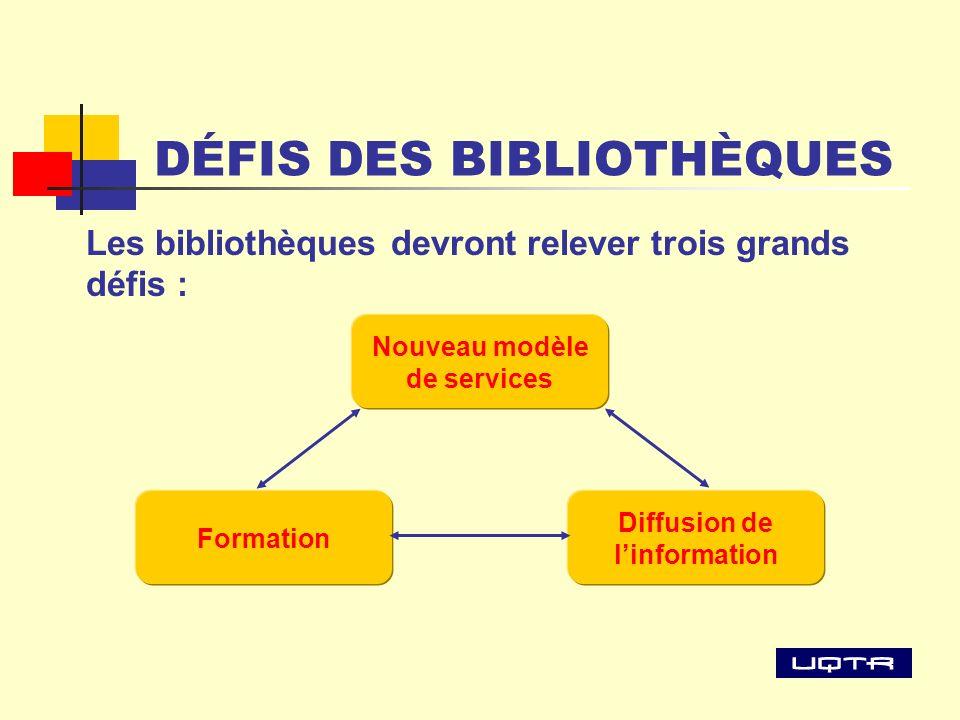 Formation Diffusion de linformation Nouveau modèle de services DÉFIS DES BIBLIOTHÈQUES Les bibliothèques devront relever trois grands défis :
