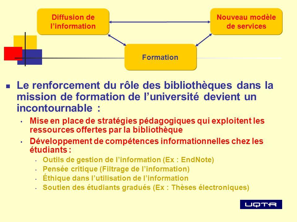 Le renforcement du rôle des bibliothèques dans la mission de formation de luniversité devient un incontournable : Mise en place de stratégies pédagogi