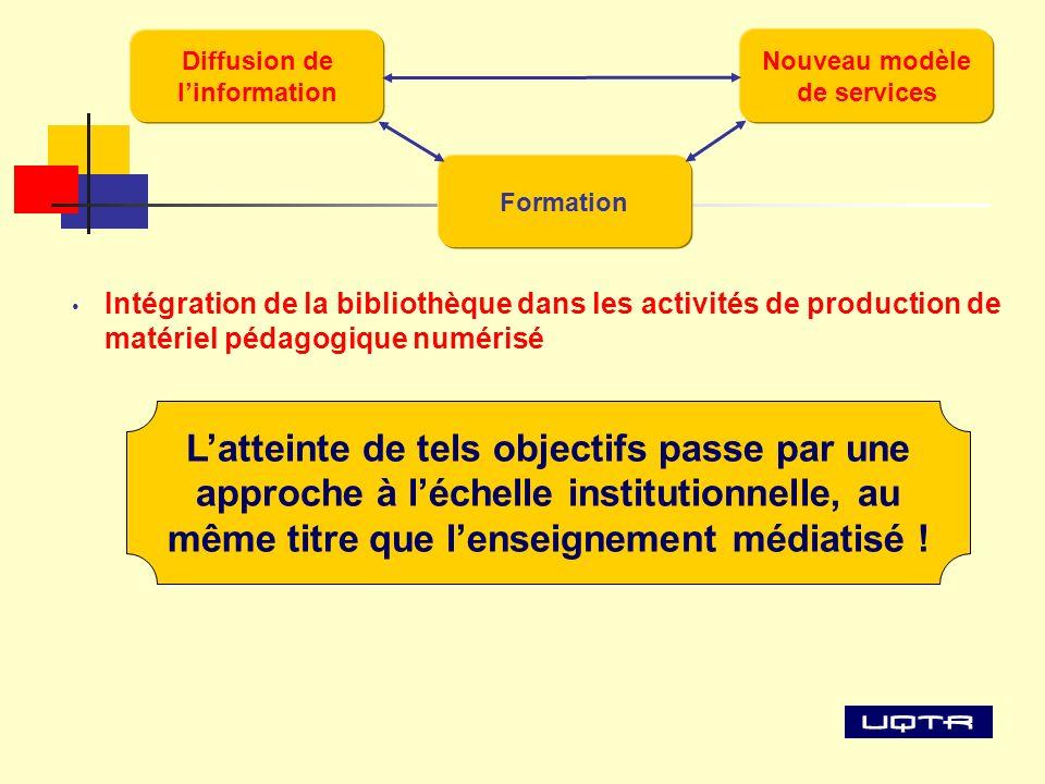 Intégration de la bibliothèque dans les activités de production de matériel pédagogique numérisé Diffusion de linformation Nouveau modèle de services