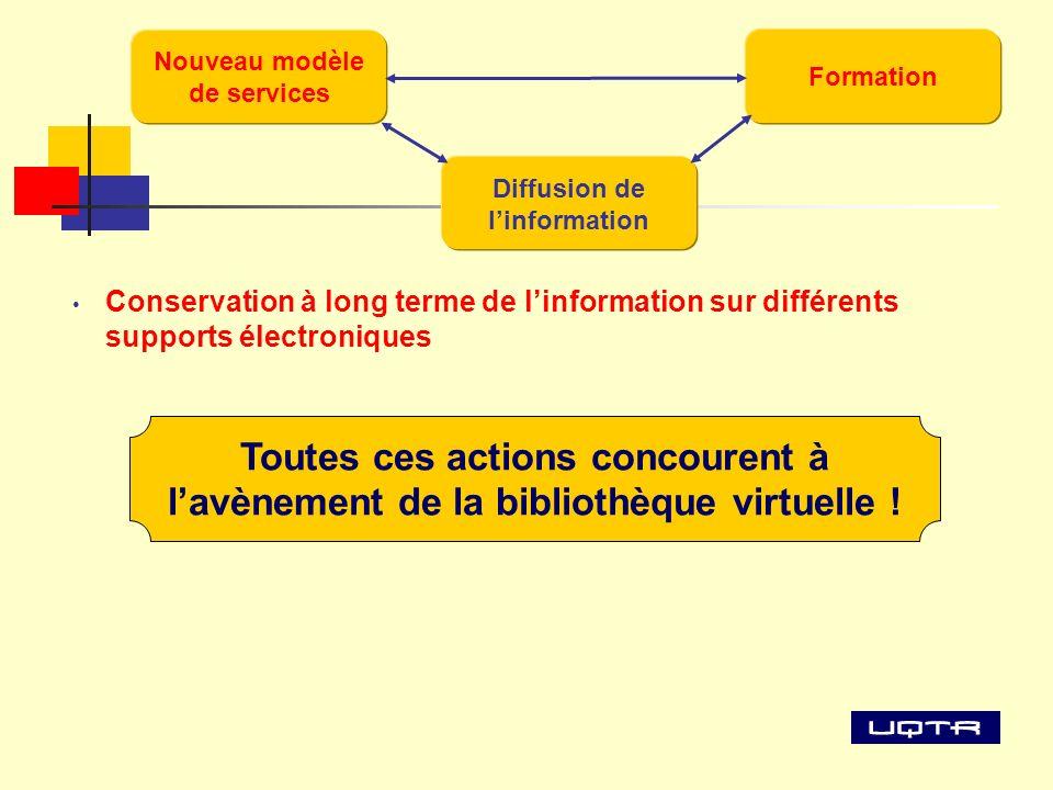 Conservation à long terme de linformation sur différents supports électroniques Nouveau modèle de services Formation Diffusion de linformation Toutes