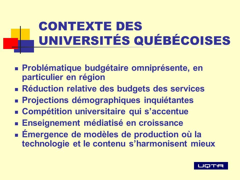 CONTEXTE DES UNIVERSITÉS QUÉBÉCOISES Problématique budgétaire omniprésente, en particulier en région Réduction relative des budgets des services Proje