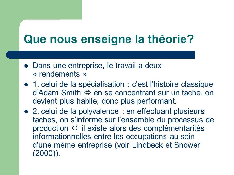 Que nous enseigne la théorie? Dans une entreprise, le travail a deux « rendements » 1. celui de la spécialisation : cest lhistoire classique dAdam Smi