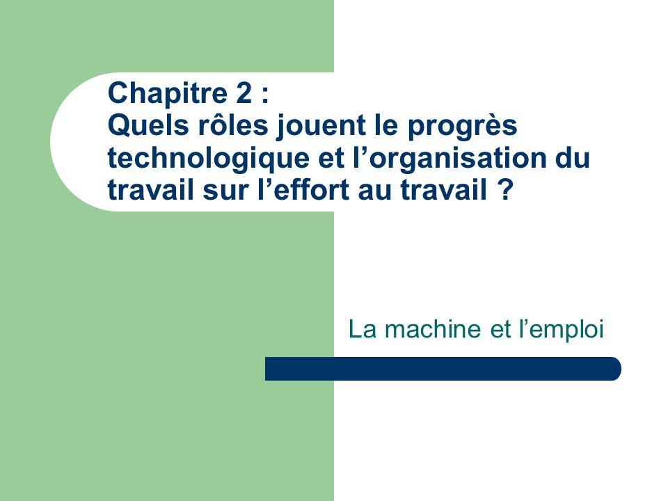 Chapitre 2 : Quels rôles jouent le progrès technologique et lorganisation du travail sur leffort au travail ? La machine et lemploi