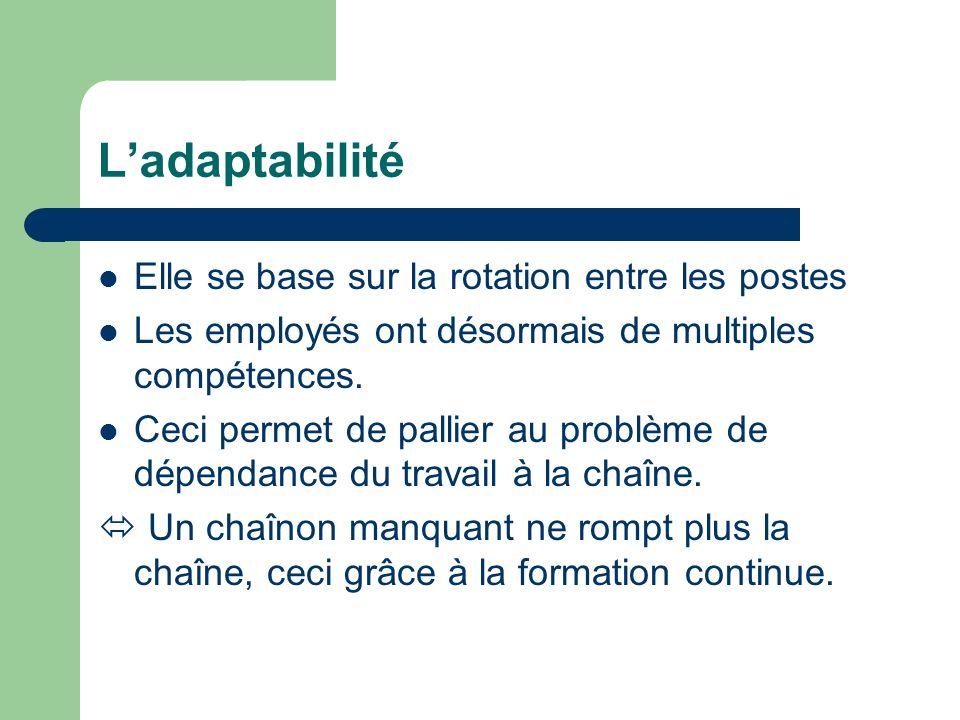 Ladaptabilité Elle se base sur la rotation entre les postes Les employés ont désormais de multiples compétences. Ceci permet de pallier au problème de