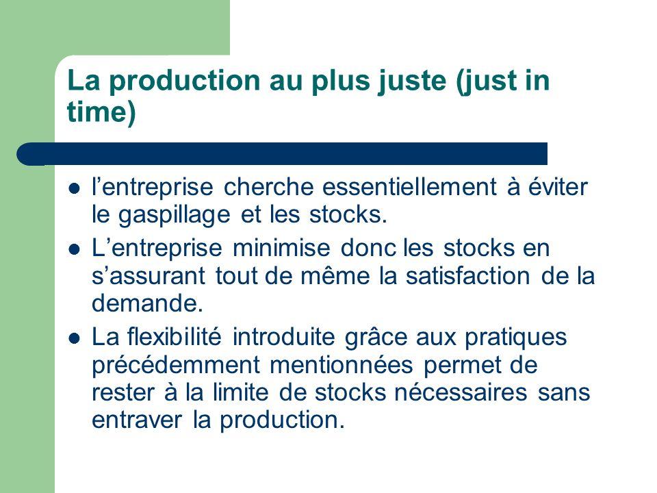 La production au plus juste (just in time) lentreprise cherche essentiellement à éviter le gaspillage et les stocks. Lentreprise minimise donc les sto