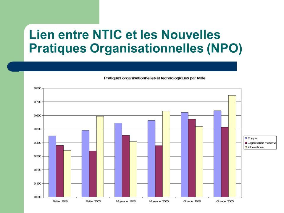 Lien entre NTIC et les Nouvelles Pratiques Organisationnelles (NPO)