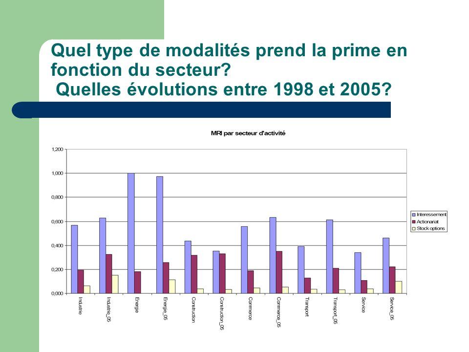 Quel type de modalités prend la prime en fonction du secteur? Quelles évolutions entre 1998 et 2005?