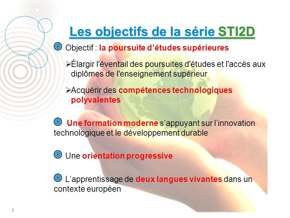 2 Les objectifs de la série STI2D Objectif : la poursuite détudes supérieures Élargir l'éventail des poursuites d'études et l'accès aux diplômes de l'