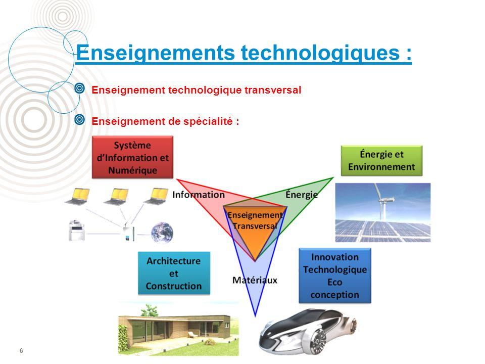 6 Enseignement technologique transversal Enseignement de spécialité : Enseignements technologiques : 6