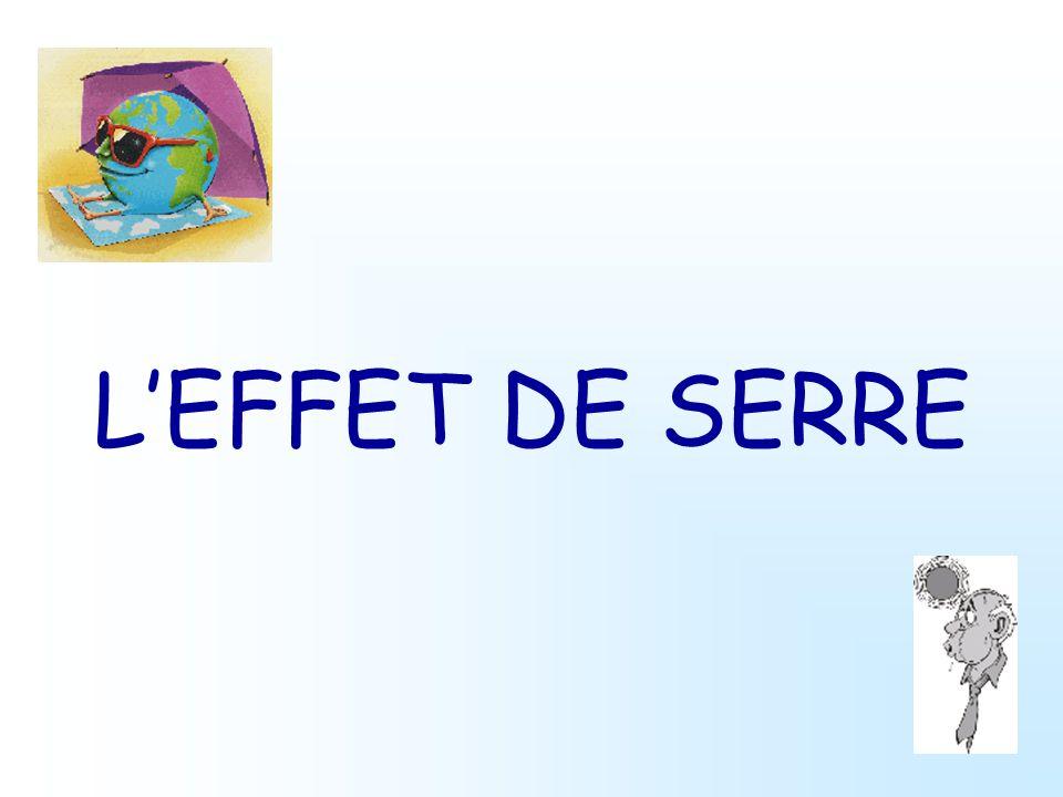 LEFFET DE SERRE