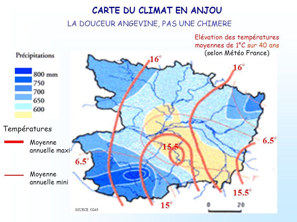 CARTE DU CLIMAT EN ANJOU LA DOUCEUR ANGEVINE, PAS UNE CHIMERE 16 ° 15.5 ° 15 ° 6.5 ° Températures Moyenne annuelle maxi Moyenne annuelle mini SOURCE C