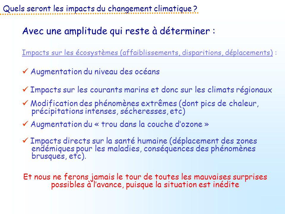 Avec une amplitude qui reste à déterminer : Impacts sur les écosystèmes (affaiblissements, disparitions, déplacements) : Augmentation du niveau des oc
