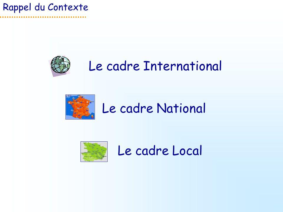 Le cadre International Le cadre National Le cadre Local Rappel du Contexte