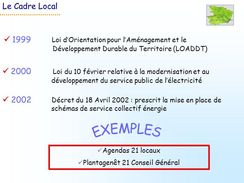 2002 Décret du 18 Avril 2002 : prescrit la mise en place de schémas de service collectif énergie 1999 Loi dOrientation pour lAménagement et le Dévelop