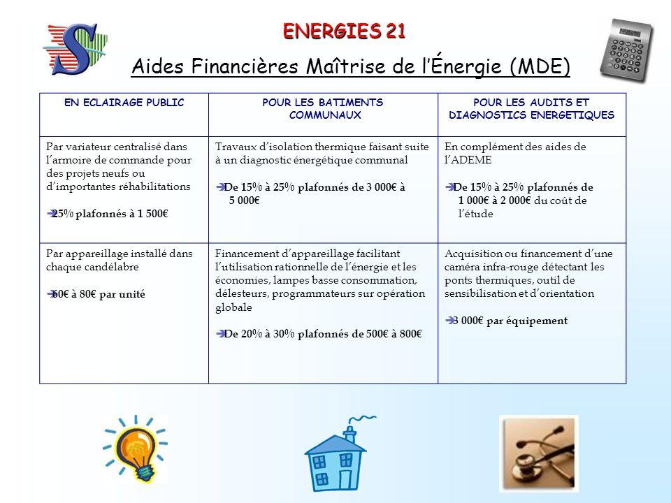 Aides Financières Maîtrise de lÉnergie (MDE) ENERGIES 21 EN ECLAIRAGE PUBLICPOUR LES BATIMENTS COMMUNAUX POUR LES AUDITS ET DIAGNOSTICS ENERGETIQUES P