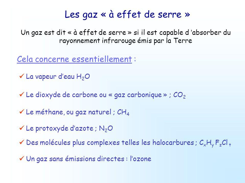 Les gaz « à effet de serre » Cela concerne essentiellement : Un gaz est dit « à effet de serre » si il est capable d absorber du rayonnement infraroug