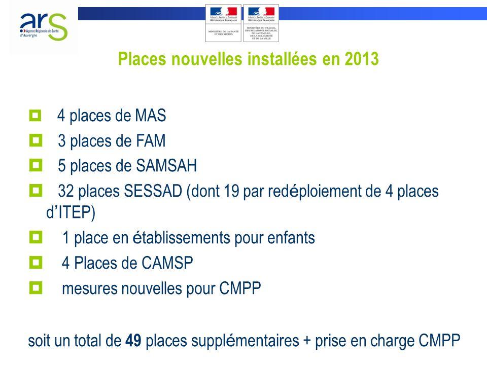 Places nouvelles installées en 2013 4 places de MAS 3 places de FAM 5 places de SAMSAH 32 places SESSAD (dont 19 par red é ploiement de 4 places d ITEP) 1 place en é tablissements pour enfants 4 Places de CAMSP mesures nouvelles pour CMPP soit un total de 49 places suppl é mentaires + prise en charge CMPP