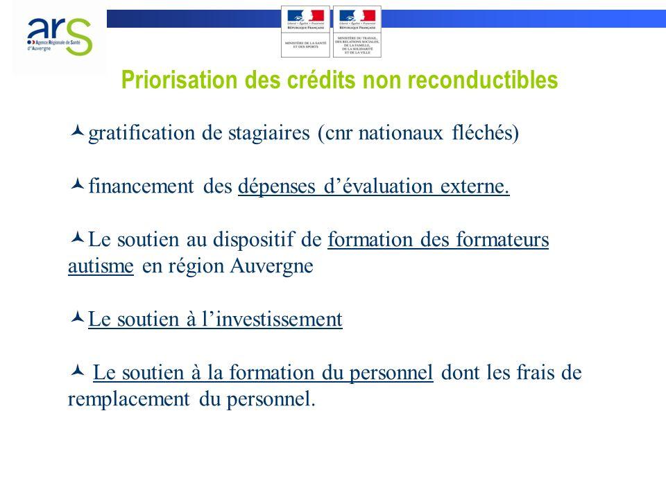 Priorisation des crédits non reconductibles gratification de stagiaires (cnr nationaux fléchés) financement des dépenses dévaluation externe.