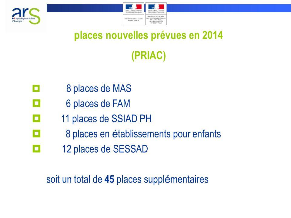 Quelques données ESAT L ARS Auvergne a tarif é en 2013 : 44 é tablissements pour une capacti é de 2 983 places autoris é es.
