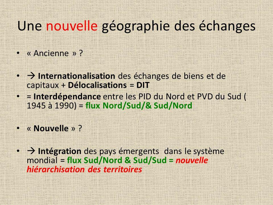 Une nouvelle géographie des échanges « Ancienne » ? Internationalisation des échanges de biens et de capitaux + Délocalisations = DIT = Interdépendanc