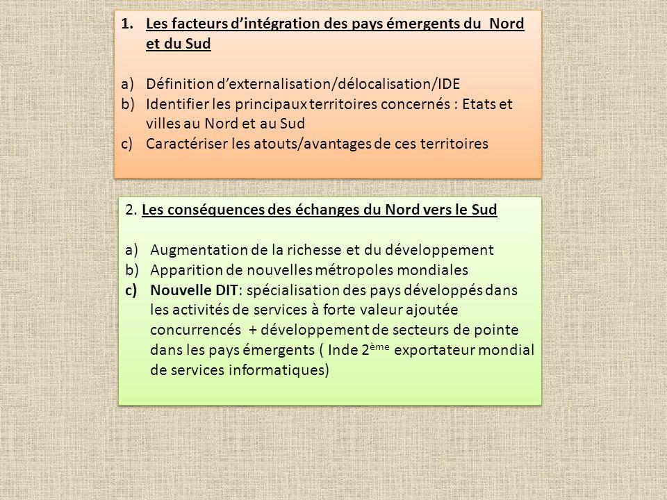 1.Les facteurs dintégration des pays émergents du Nord et du Sud a)Définition dexternalisation/délocalisation/IDE b)Identifier les principaux territoi