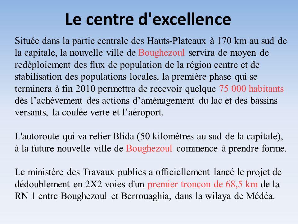 Située dans la partie centrale des Hauts-Plateaux à 170 km au sud de la capitale, la nouvelle ville de Boughezoul servira de moyen de redéploiement de