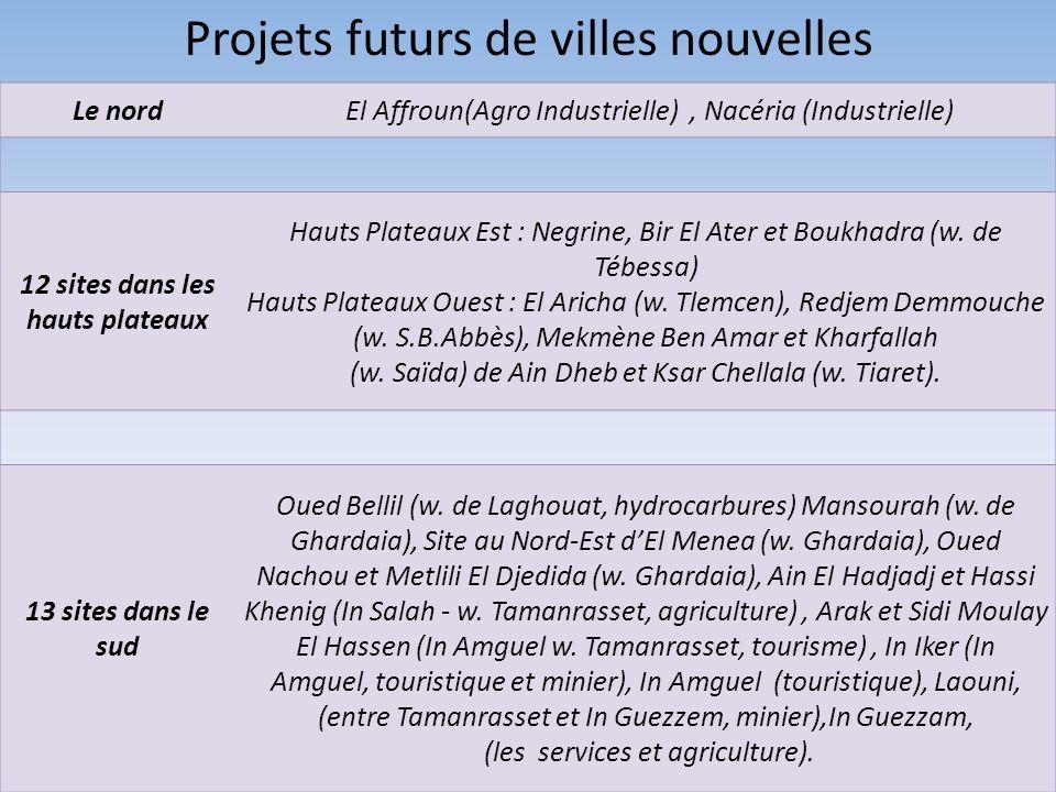 Le nord El Affroun(Agro Industrielle), Nacéria (Industrielle) 12 sites dans les hauts plateaux Hauts Plateaux Est : Negrine, Bir El Ater et Boukhadra