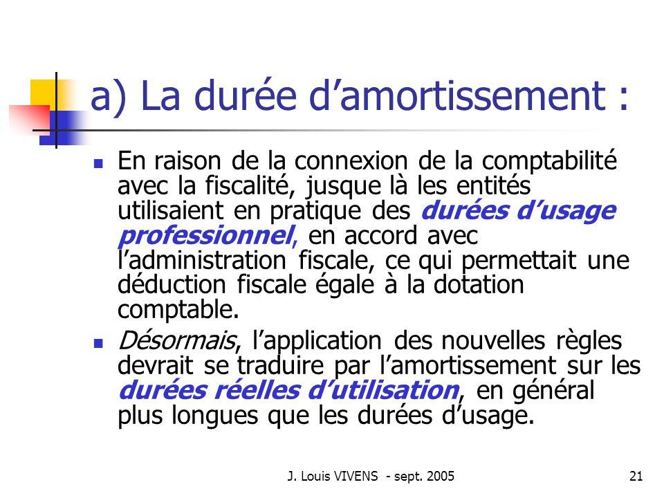 J. Louis VIVENS - sept. 200521 a) La durée damortissement : En raison de la connexion de la comptabilité avec la fiscalité, jusque là les entités util