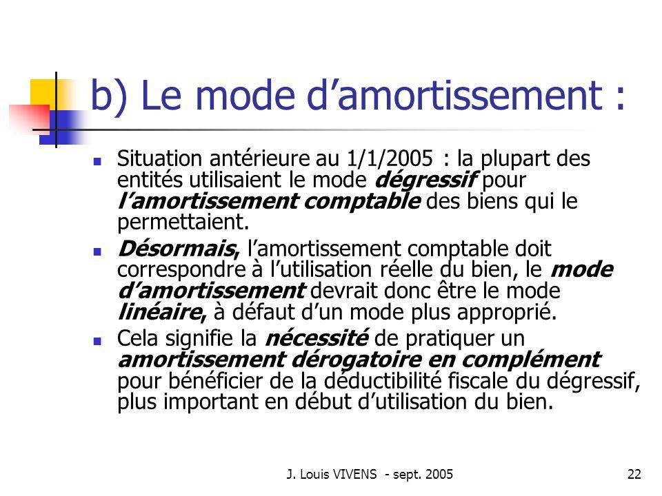 J. Louis VIVENS - sept. 200522 b) Le mode damortissement : Situation antérieure au 1/1/2005 : la plupart des entités utilisaient le mode dégressif pou