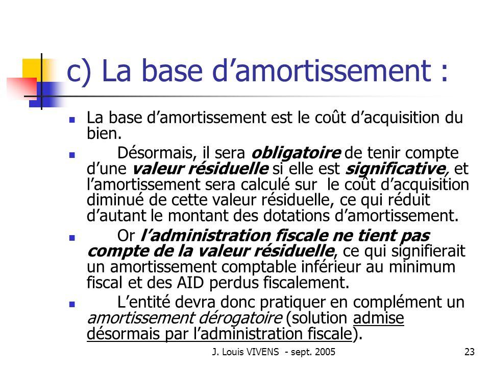 J. Louis VIVENS - sept. 200523 c) La base damortissement : La base damortissement est le coût dacquisition du bien. Désormais, il sera obligatoire de