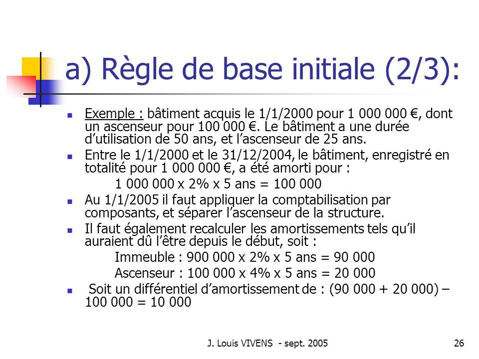 J. Louis VIVENS - sept. 200526 a) Règle de base initiale (2/3): Exemple : bâtiment acquis le 1/1/2000 pour 1 000 000, dont un ascenseur pour 100 000.