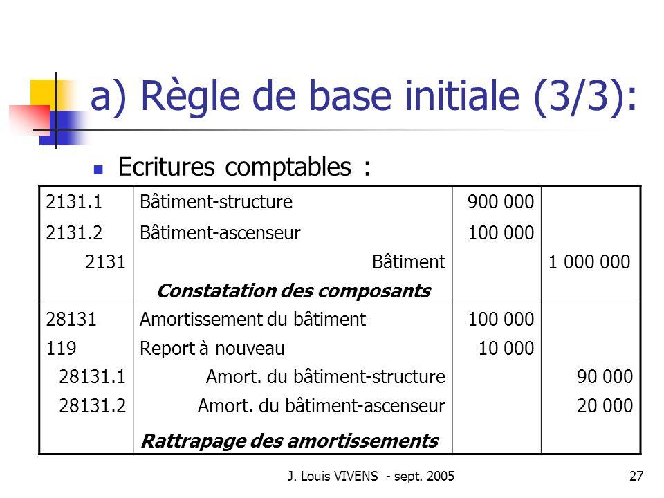 J. Louis VIVENS - sept. 200527 a) Règle de base initiale (3/3): Ecritures comptables : 2131.1Bâtiment-structure900 000 2131.2Bâtiment-ascenseur100 000