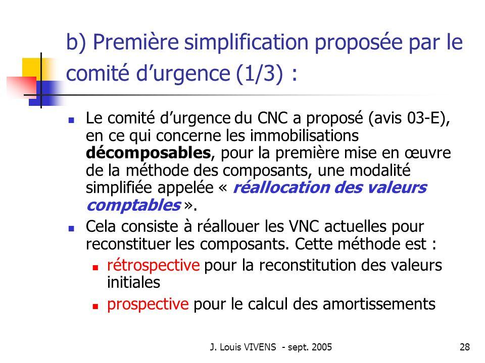 J. Louis VIVENS - sept. 200528 b) Première simplification proposée par le comité durgence (1/3) : Le comité durgence du CNC a proposé (avis 03-E), en