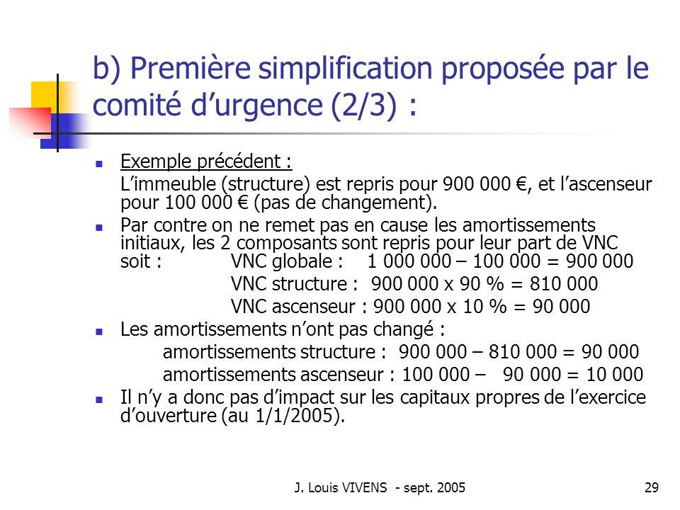 J. Louis VIVENS - sept. 200529 b) Première simplification proposée par le comité durgence (2/3) : Exemple précédent : Limmeuble (structure) est repris