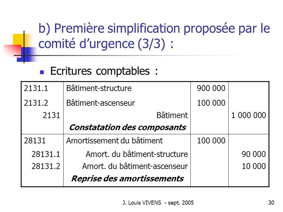 J. Louis VIVENS - sept. 200530 b) Première simplification proposée par le comité durgence (3/3) : Ecritures comptables : 2131.1Bâtiment-structure900 0