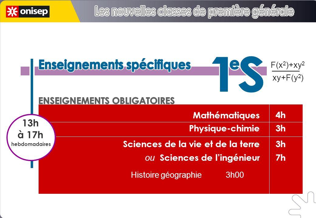 Mathématiques Physique-chimie Sciences de la vie et de la terre ou Sciences de lingénieur 4h 3h 7h F(x 2 )+xy 2 xy+F(y 2 ) 13h à 17h hebdomadaires Histoire géographie 3h00