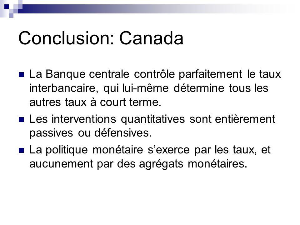 Conclusion: Canada La Banque centrale contrôle parfaitement le taux interbancaire, qui lui-même détermine tous les autres taux à court terme. Les inte