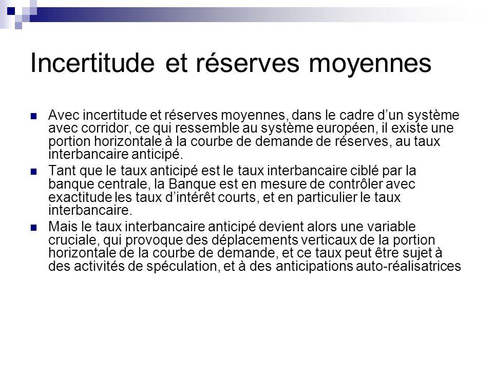 Incertitude et réserves moyennes Avec incertitude et réserves moyennes, dans le cadre dun système avec corridor, ce qui ressemble au système européen,