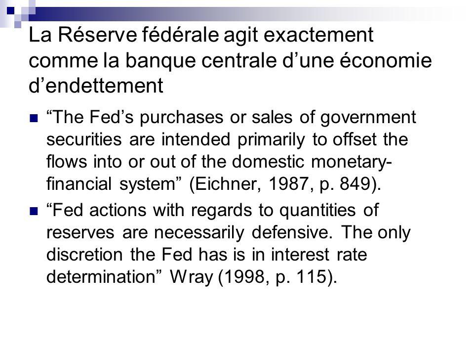 La Réserve fédérale agit exactement comme la banque centrale dune économie dendettement The Feds purchases or sales of government securities are inten