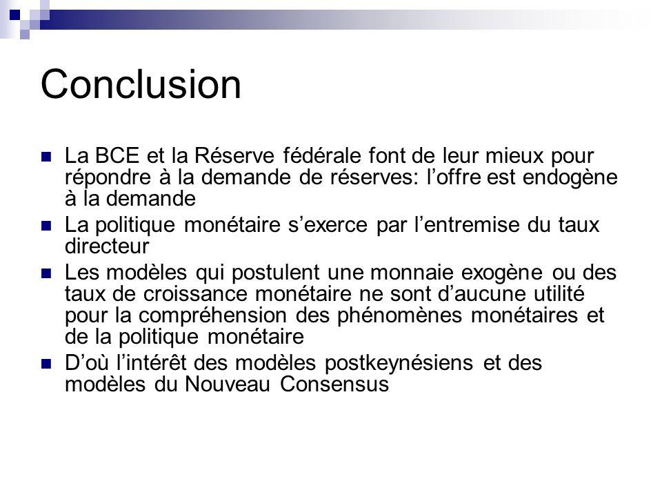 Conclusion La BCE et la Réserve fédérale font de leur mieux pour répondre à la demande de réserves: loffre est endogène à la demande La politique moné