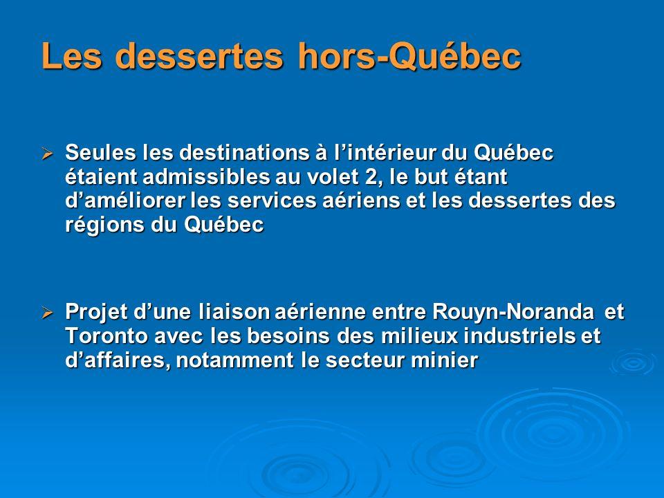 Les dessertes hors-Québec Seules les destinations à lintérieur du Québec étaient admissibles au volet 2, le but étant daméliorer les services aériens