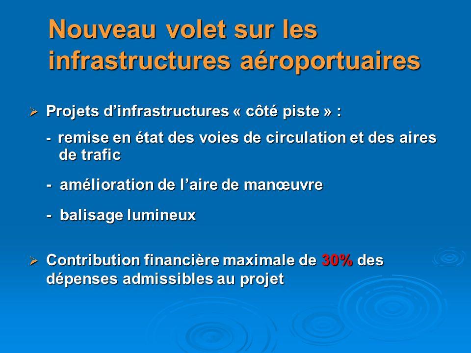 Projets dinfrastructures « côté piste » : Projets dinfrastructures « côté piste » : - remise en état des voies de circulation et des aires de trafic d
