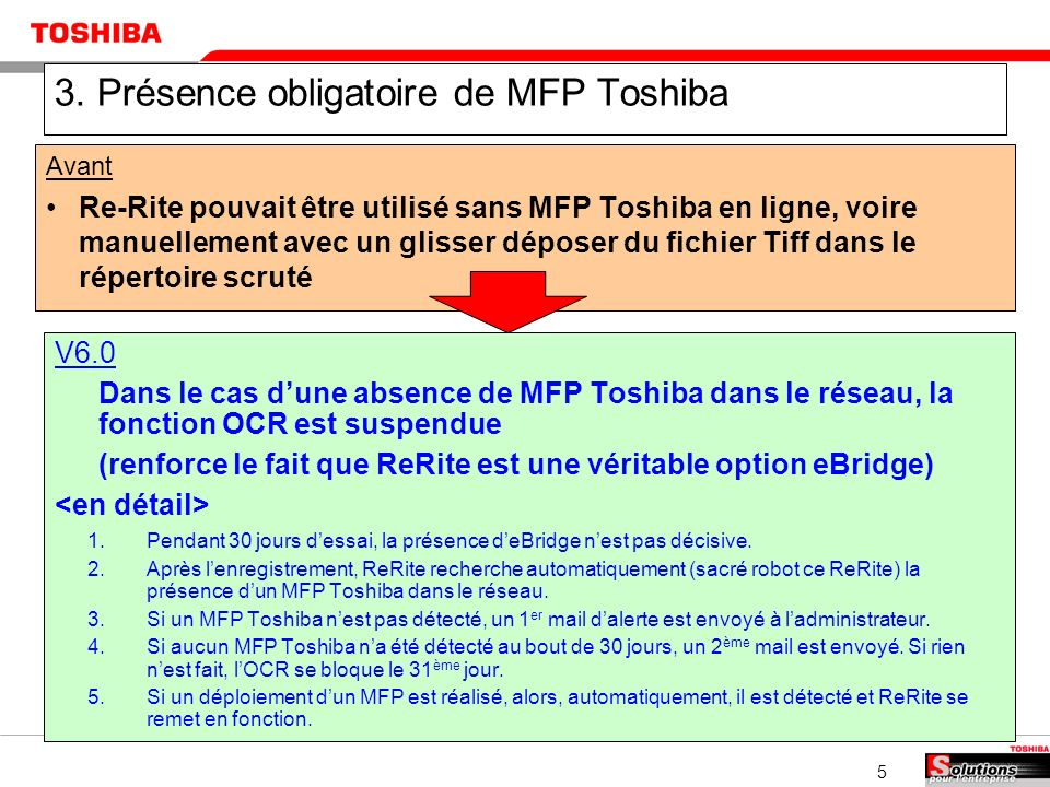 5 3. Présence obligatoire de MFP Toshiba Avant Re-Rite pouvait être utilisé sans MFP Toshiba en ligne, voire manuellement avec un glisser déposer du f