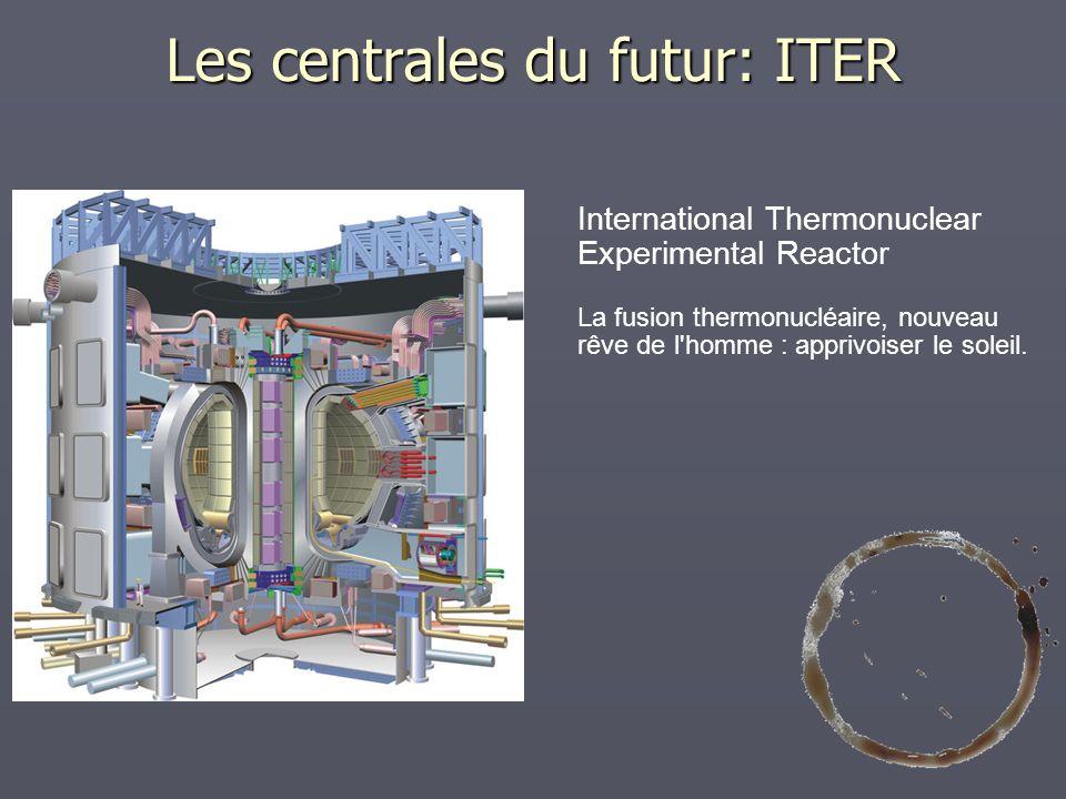 Les centrales du futur: ITER International Thermonuclear Experimental Reactor La fusion thermonucléaire, nouveau rêve de l'homme : apprivoiser le sole
