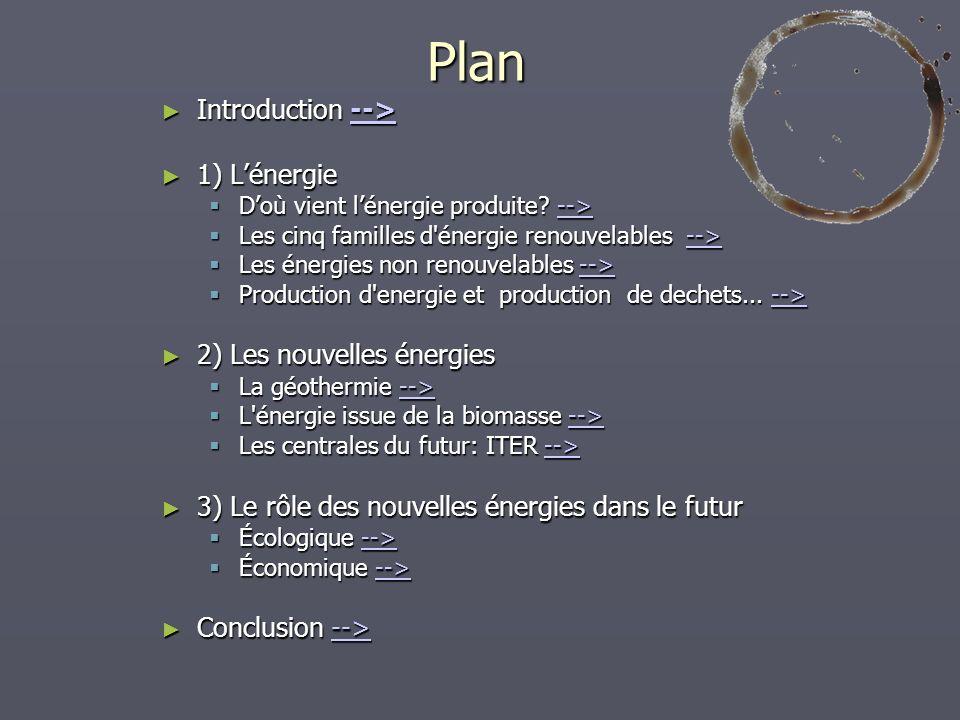 Plan Introduction --> Introduction -->--> 1) Lénergie 1) Lénergie Doù vient lénergie produite? --> Doù vient lénergie produite? -->--> Les cinq famill