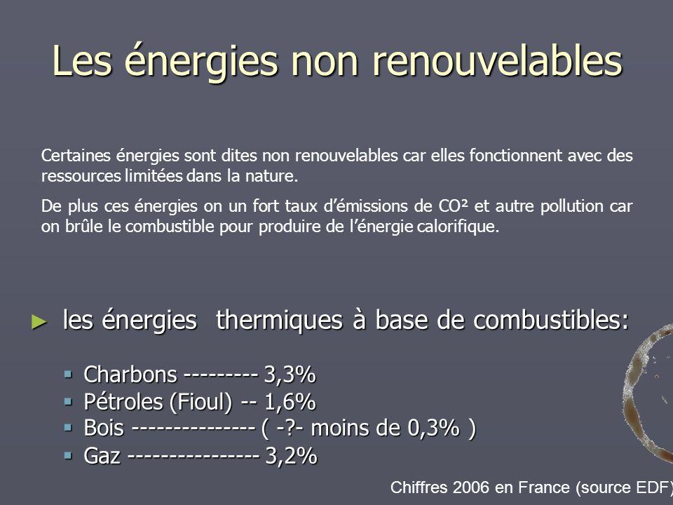Les énergies non renouvelables les énergies thermiques à base de combustibles: les énergies thermiques à base de combustibles: Charbons --------- 3,3%