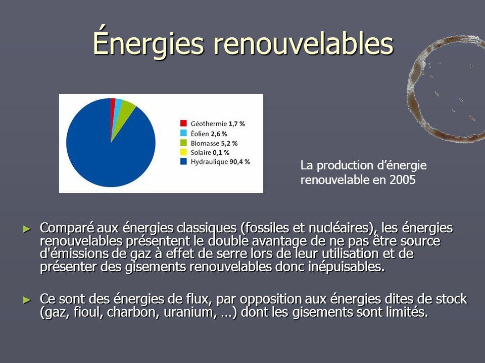 Énergies renouvelables Comparé aux énergies classiques (fossiles et nucléaires), les énergies renouvelables présentent le double avantage de ne pas êt