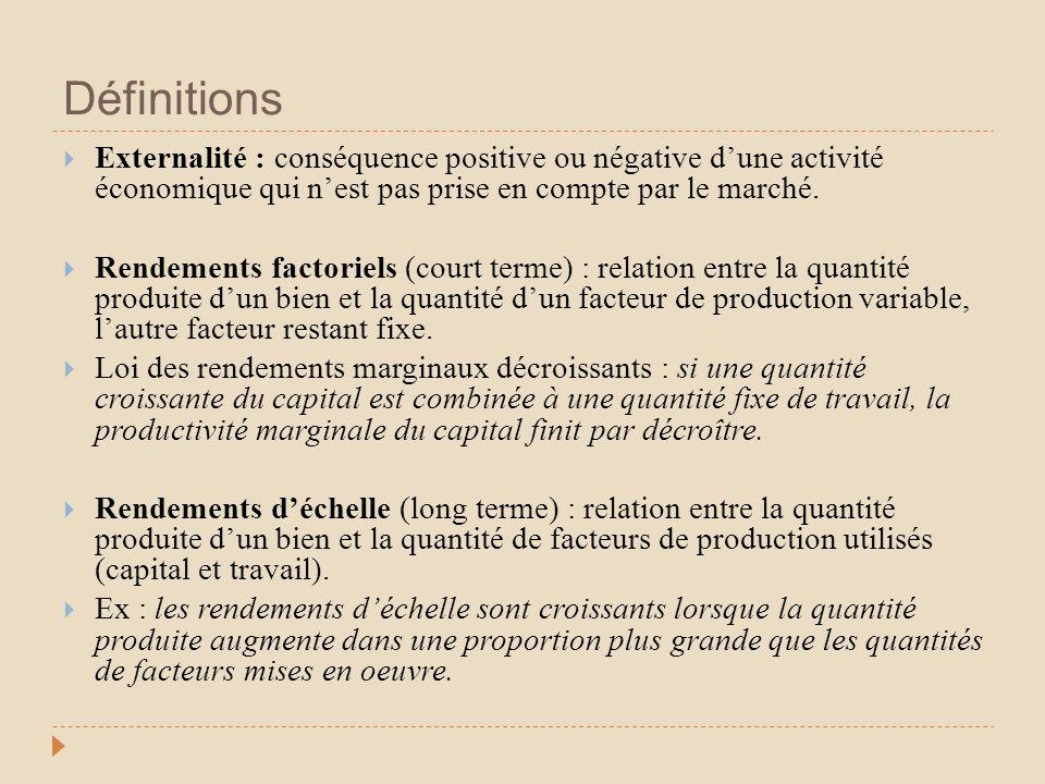 Définitions Externalité : conséquence positive ou négative dune activité économique qui nest pas prise en compte par le marché. Rendements factoriels